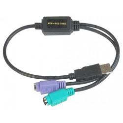 Datalogic - ADP-203 Wedge to USB Adapter Negro